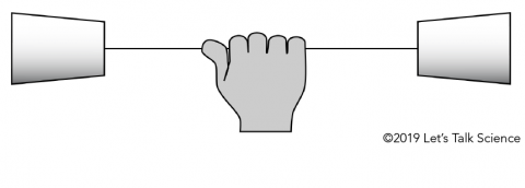 Hand holding on to string between two cups