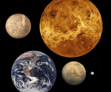 The rocky planets