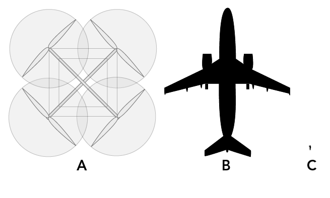 Comparison of Atlas helicopter, airliner and person