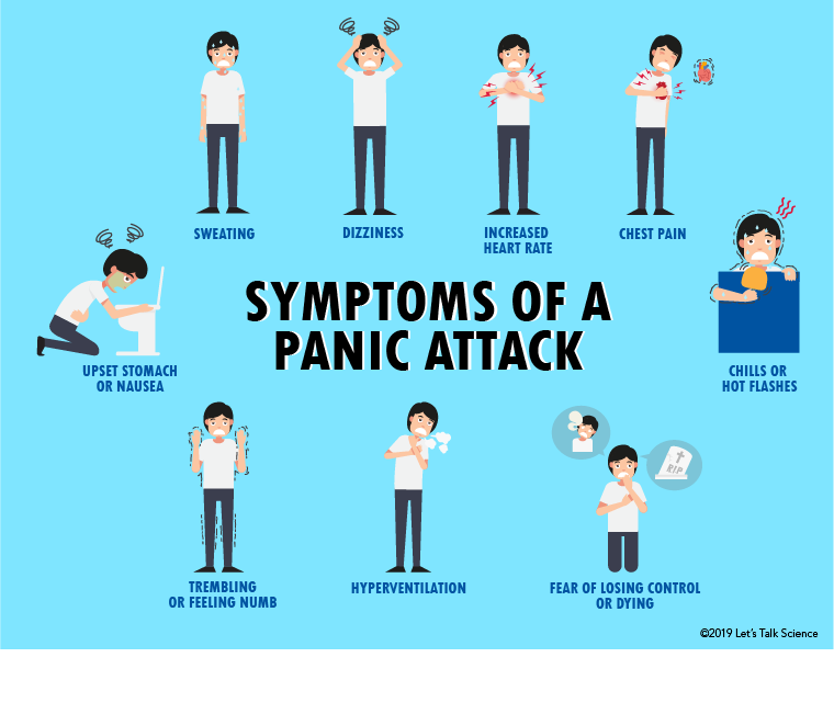 Chemical Equilibrium and Panic Attacks | Lets Talk Science