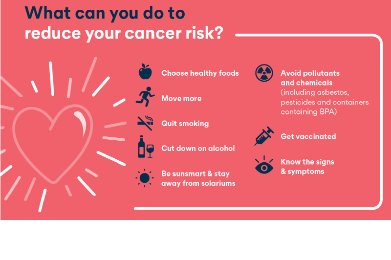 What you can do to reduce your cancer risk?