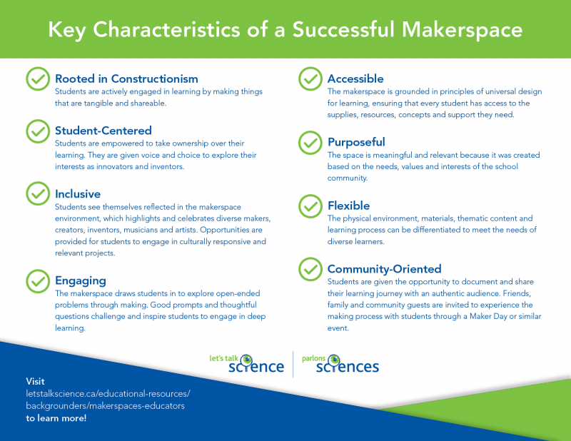 Chart outlining the characteristics of a successful makerspace