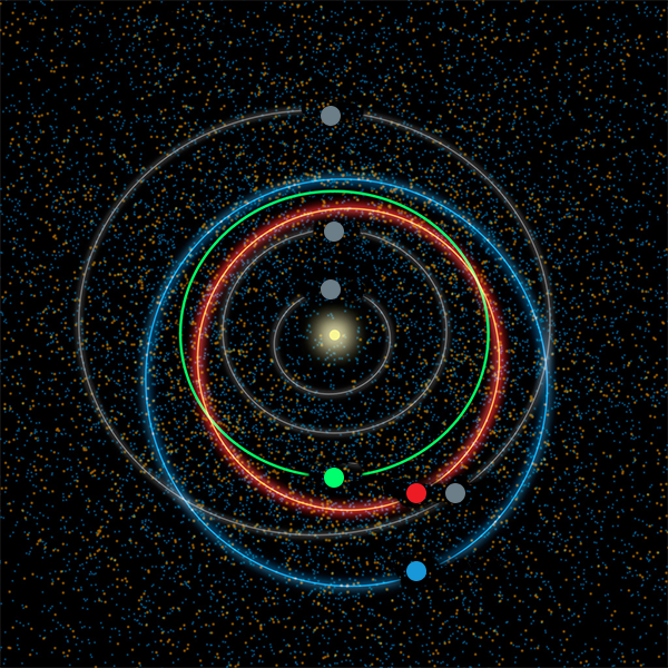 Planet and asteroid orbits around the Sun