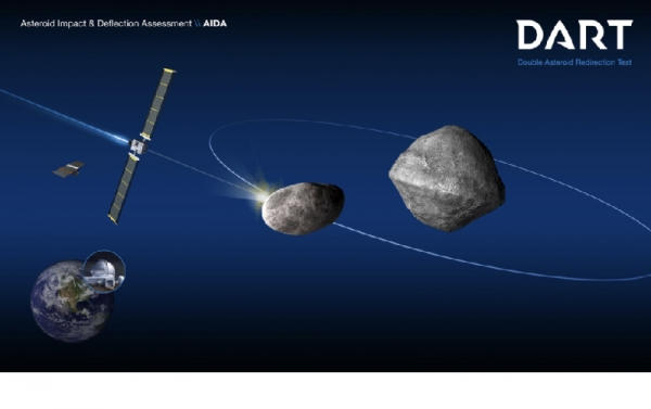 Schematic of the DART mission shows the impact on the moonlet of asteroid Didymos. Post-impact observations from Earth-based optical telescopes and planetary radar will measure the change in the moonlet's orbit around the asteroid