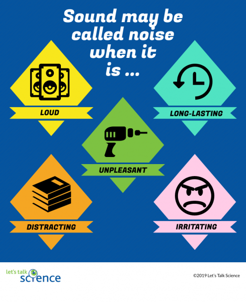 Infographic explaining how sound can become noise